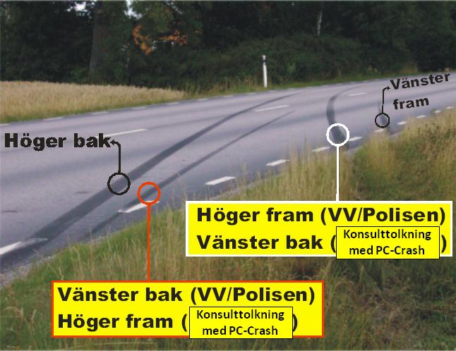 Figur 1 i StOP Yttrande 070326 av Lennart Strandberg. Textruta döljer namnet på åkl